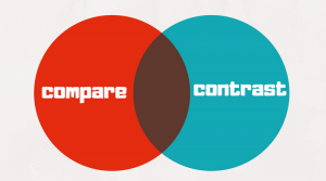 Compare and Contrast代写